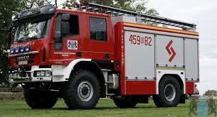 cykl tematów o zawodach – strażak